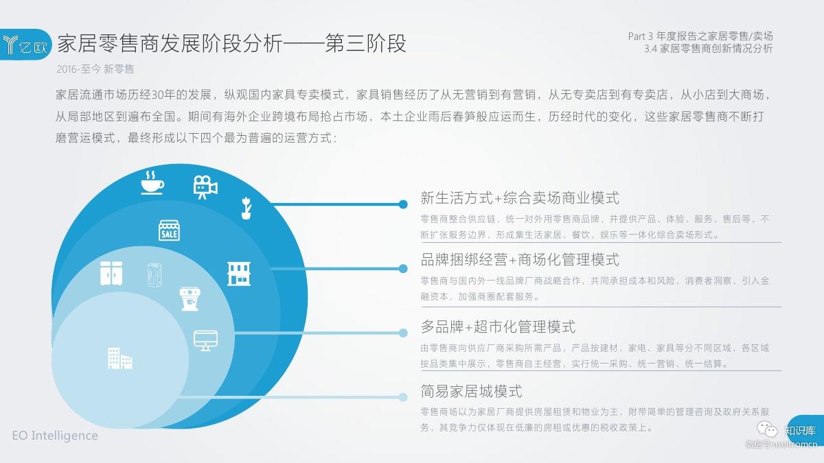2018-2019年度中国家居家装产业发展研究报告PDF第067页