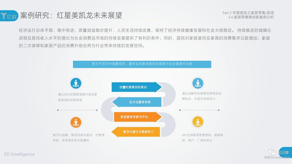 2018-2019年度中国家居家装产业发展研究报告PDF第071页
