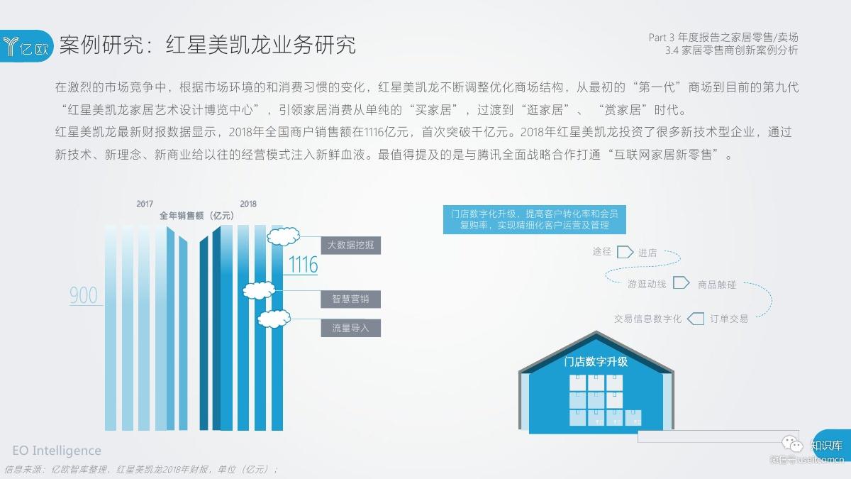 2018-2019年度中国家居家装产业发展研究报告PDF第070页