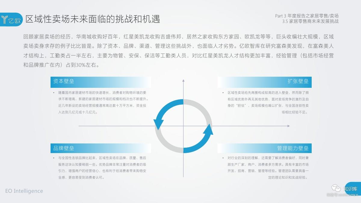 2018-2019年度中国家居家装产业发展研究报告PDF第075页