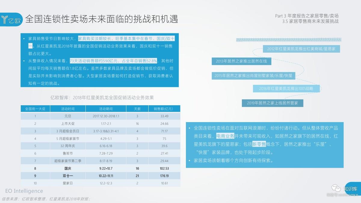 2018-2019年度中国家居家装产业发展研究报告PDF第074页