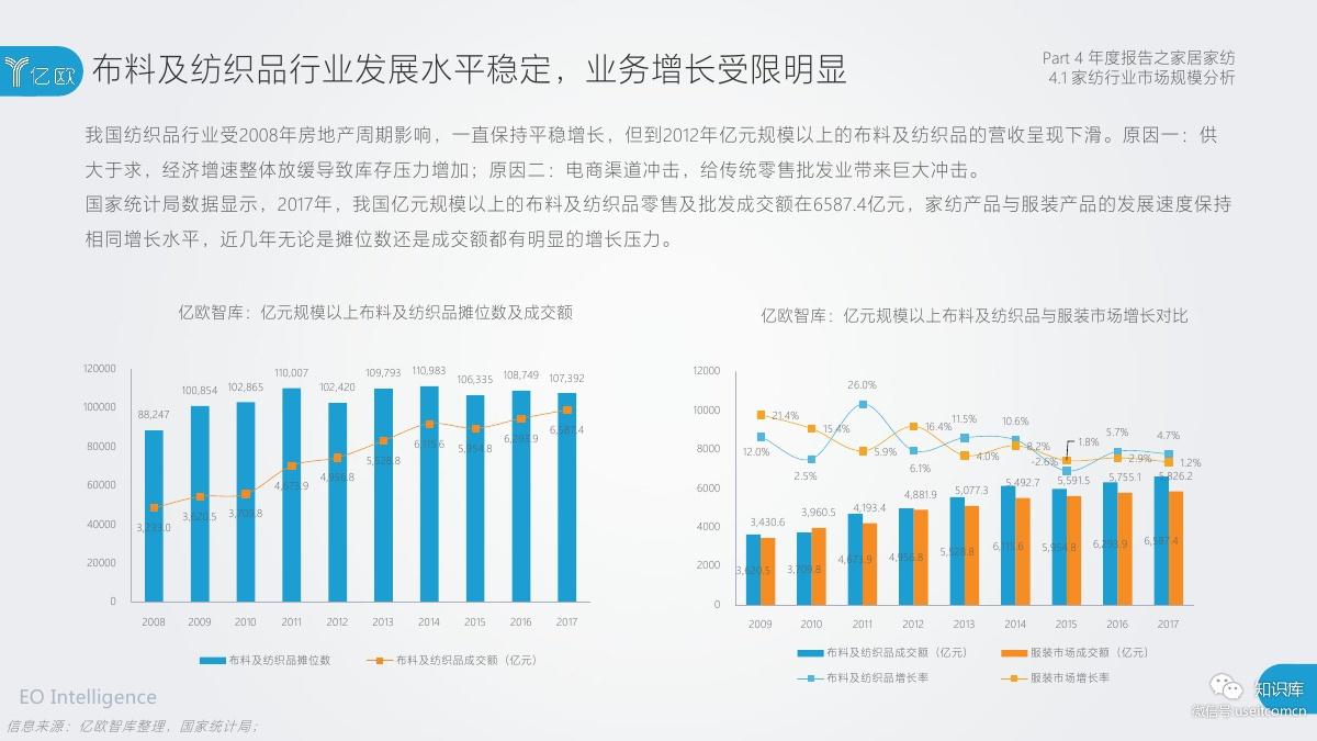 2018-2019年度中国家居家装产业发展研究报告PDF第078页
