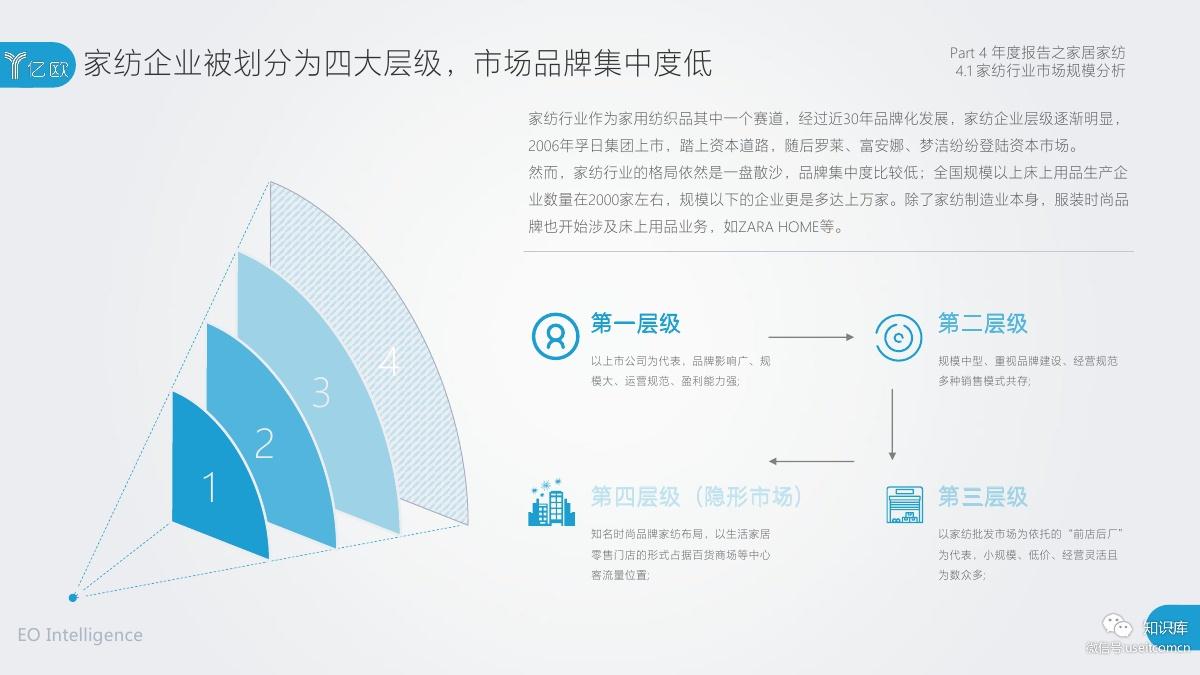 2018-2019年度中国家居家装产业发展研究报告PDF第081页