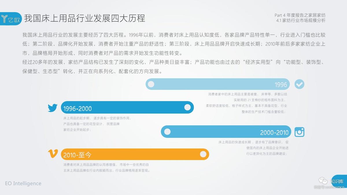 2018-2019年度中国家居家装产业发展研究报告PDF第080页