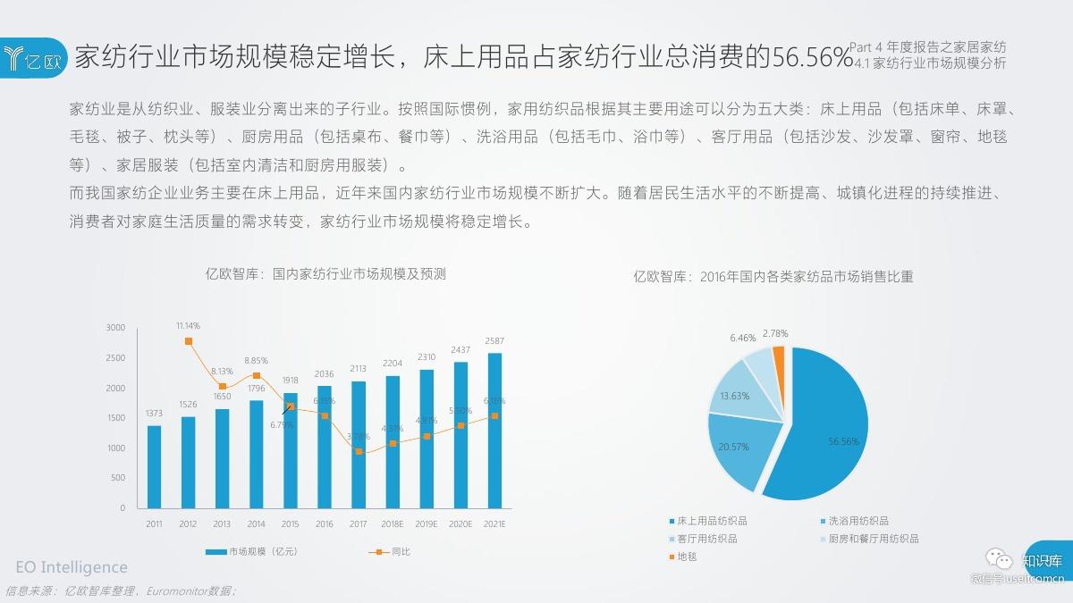 2018-2019年度中国家居家装产业发展研究报告PDF第079页