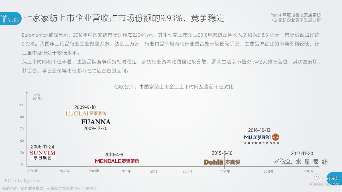 2018-2019年度中国家居家装产业发展研究报告PDF第083页