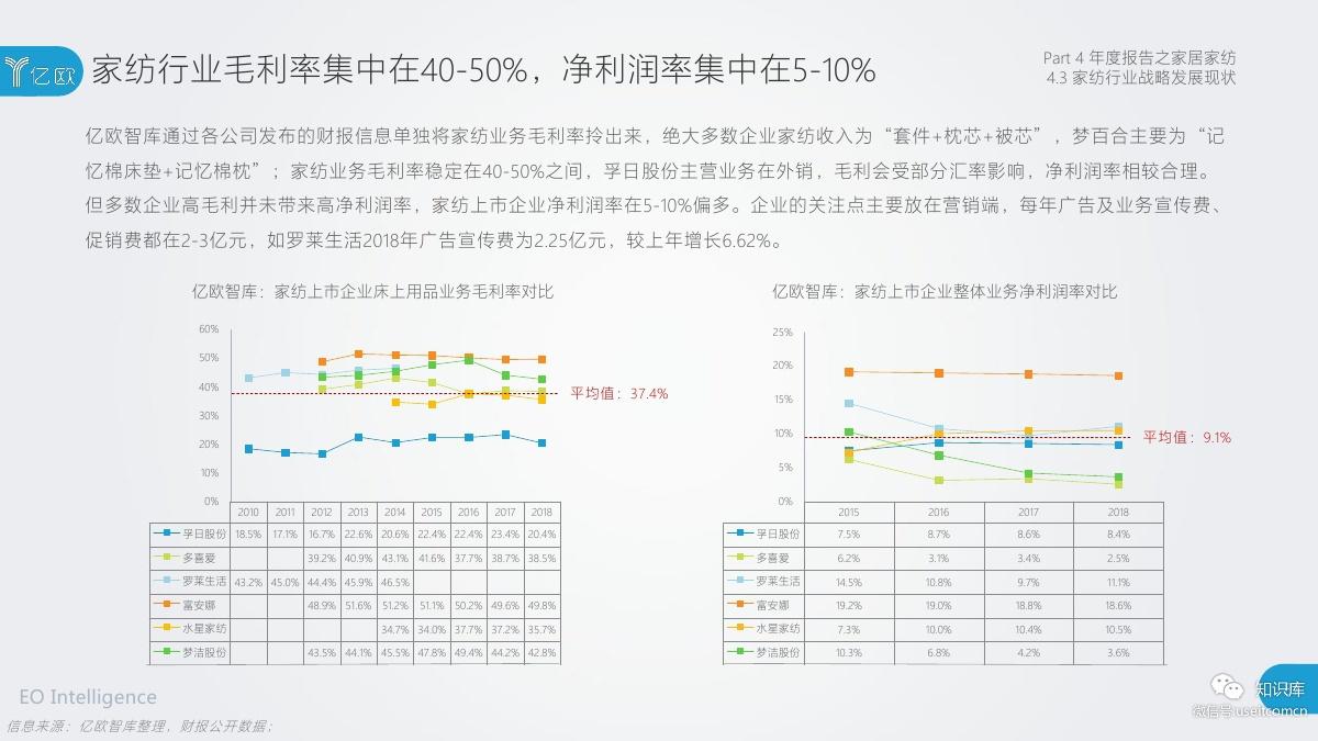 2018-2019年度中国家居家装产业发展研究报告PDF第086页