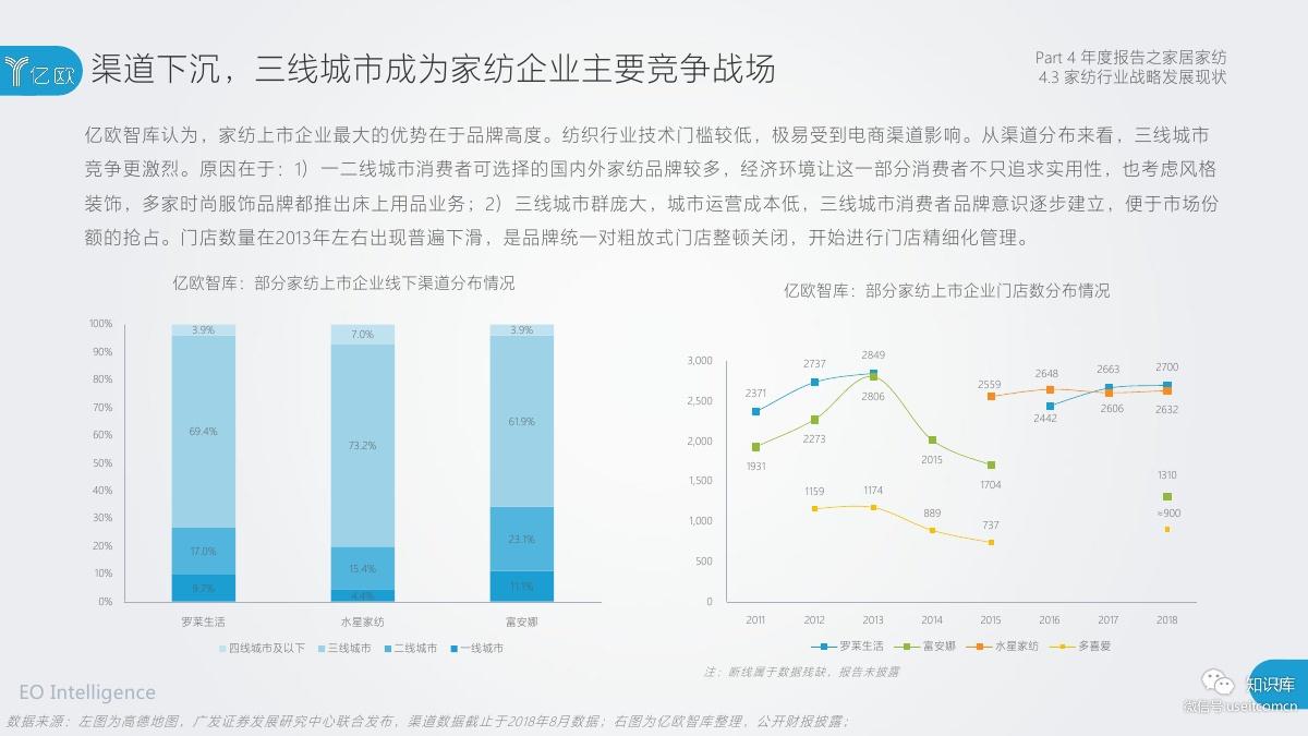 2018-2019年度中国家居家装产业发展研究报告PDF第088页