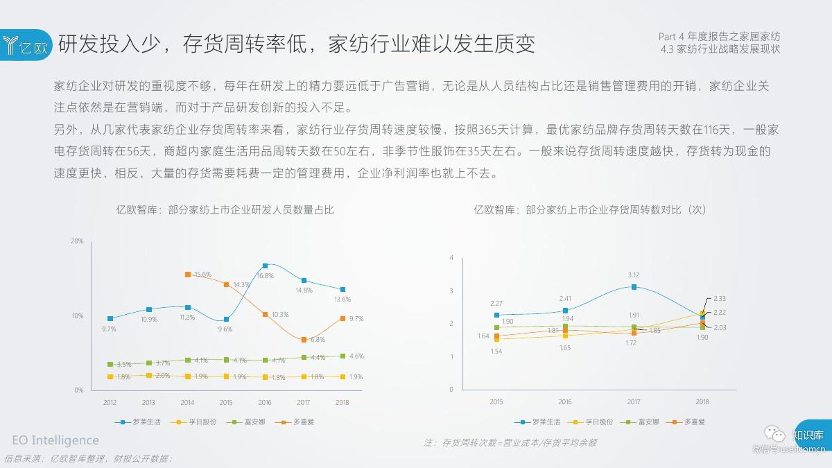 2018-2019年度中国家居家装产业发展研究报告PDF第087页