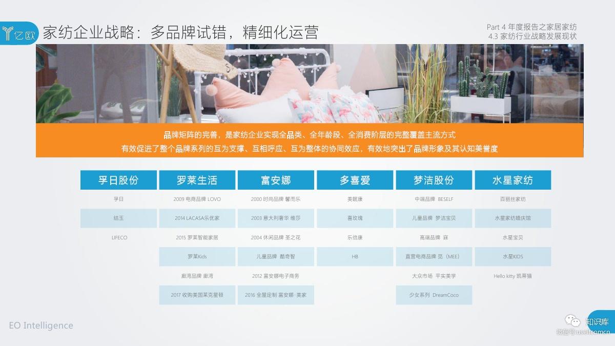 2018-2019年度中国家居家装产业发展研究报告PDF第089页