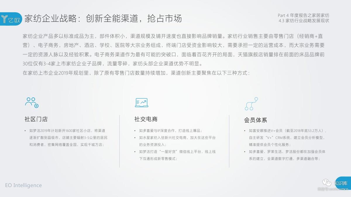 2018-2019年度中国家居家装产业发展研究报告PDF第090页