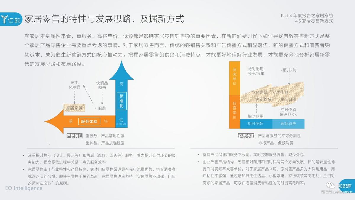 2018-2019年度中国家居家装产业发展研究报告PDF第094页