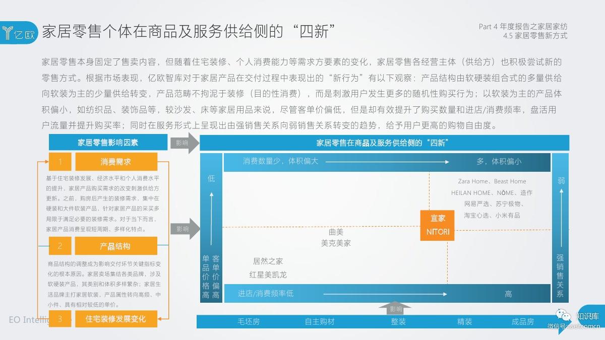 2018-2019年度中国家居家装产业发展研究报告PDF第096页