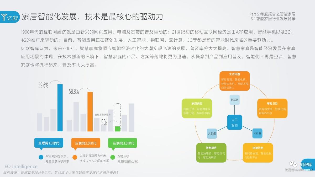 2018-2019年度中国家居家装产业发展研究报告PDF第101页
