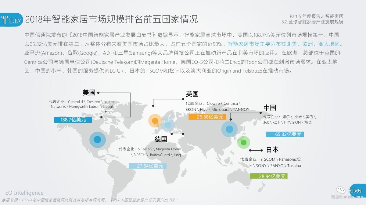 2018-2019年度中国家居家装产业发展研究报告PDF第102页