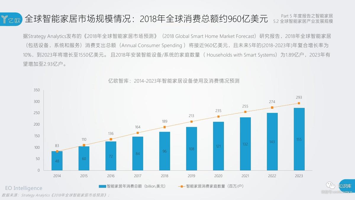 2018-2019年度中国家居家装产业发展研究报告PDF第103页