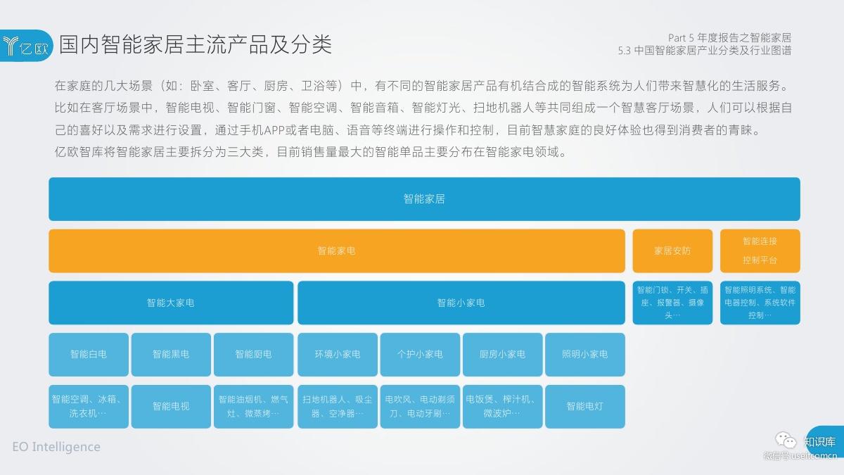 2018-2019年度中国家居家装产业发展研究报告PDF第106页
