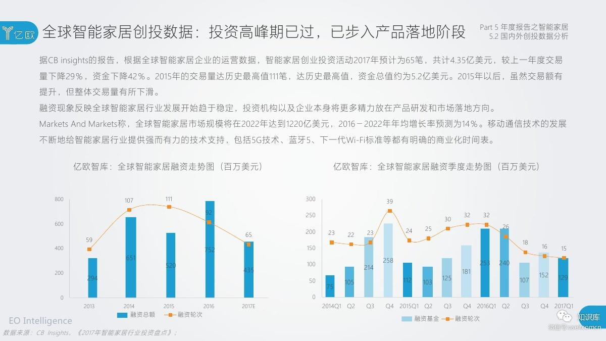 2018-2019年度中国家居家装产业发展研究报告PDF第104页