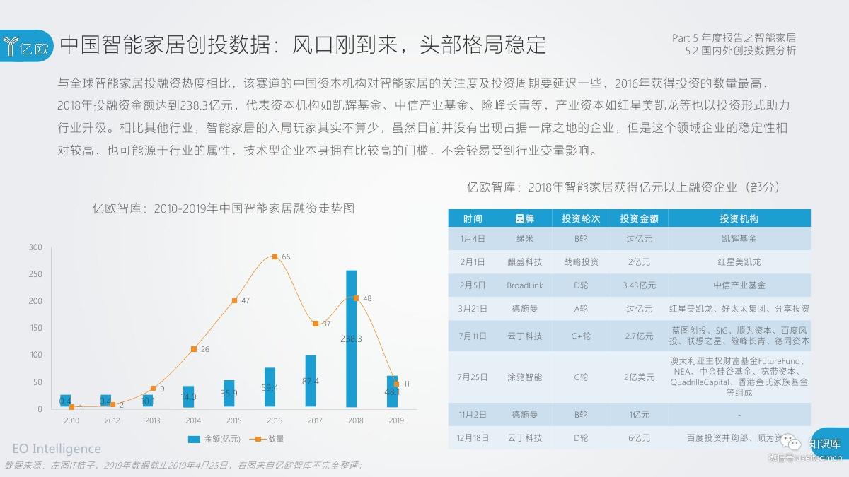 2018-2019年度中国家居家装产业发展研究报告PDF第105页