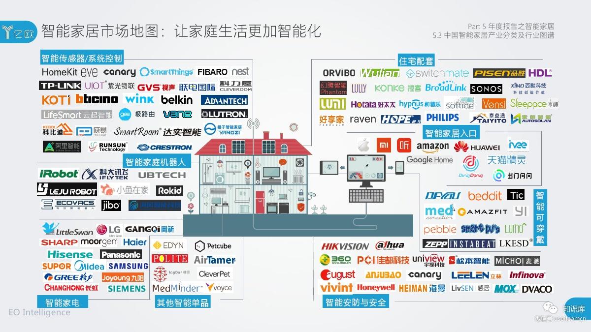 2018-2019年度中国家居家装产业发展研究报告PDF第107页