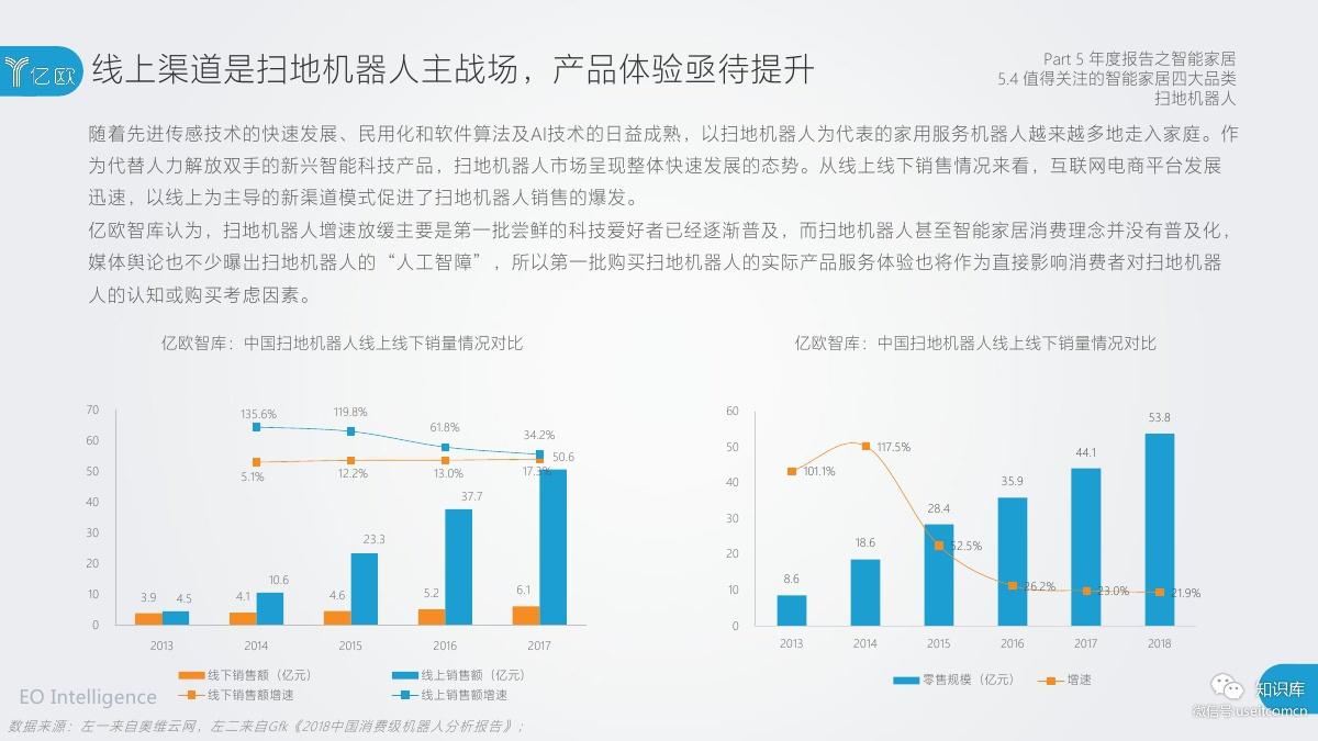2018-2019年度中国家居家装产业发展研究报告PDF第110页