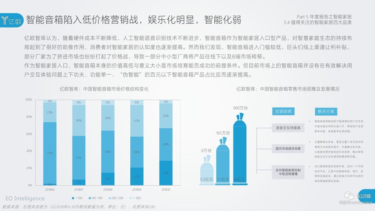 2018-2019年度中国家居家装产业发展研究报告PDF第109页