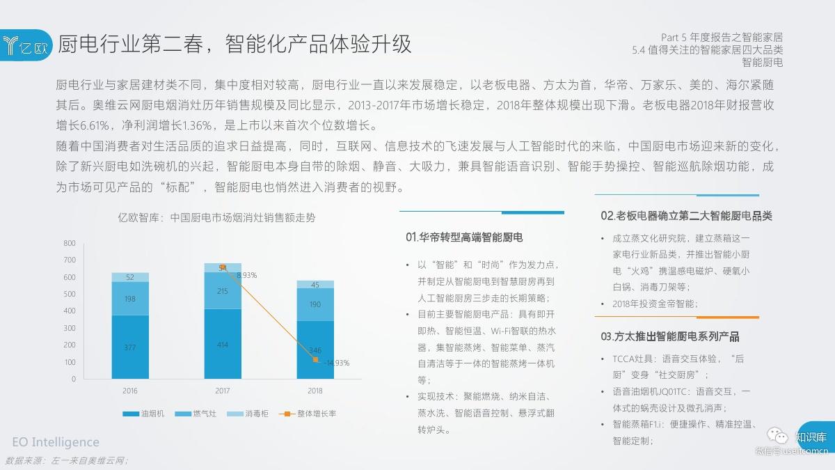 2018-2019年度中国家居家装产业发展研究报告PDF第111页