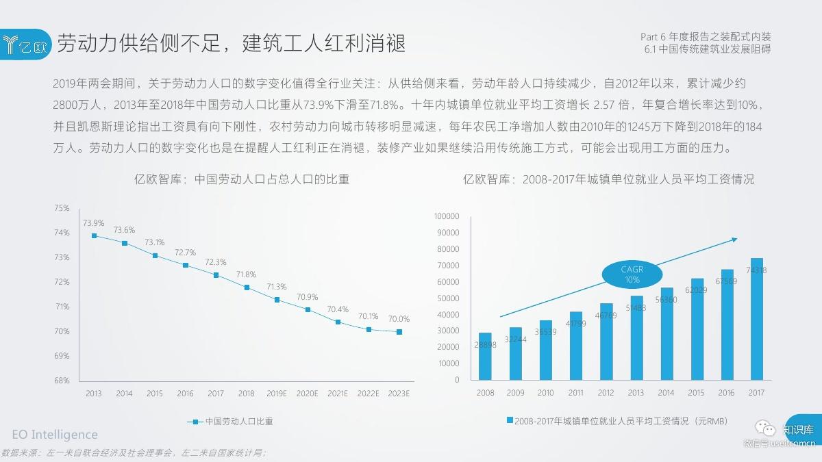 2018-2019年度中国家居家装产业发展研究报告PDF第116页