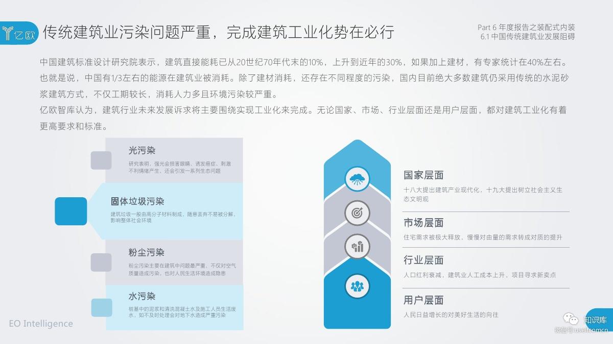 2018-2019年度中国家居家装产业发展研究报告PDF第117页