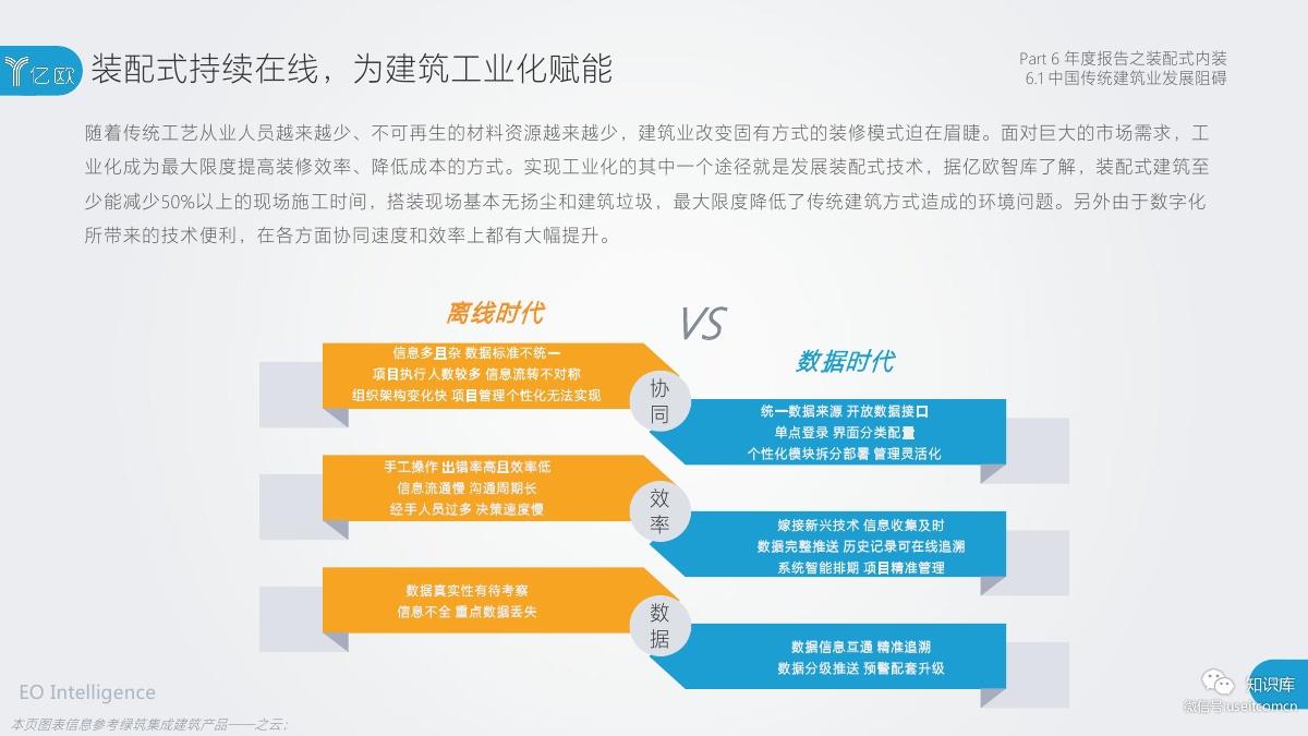 2018-2019年度中国家居家装产业发展研究报告PDF第118页