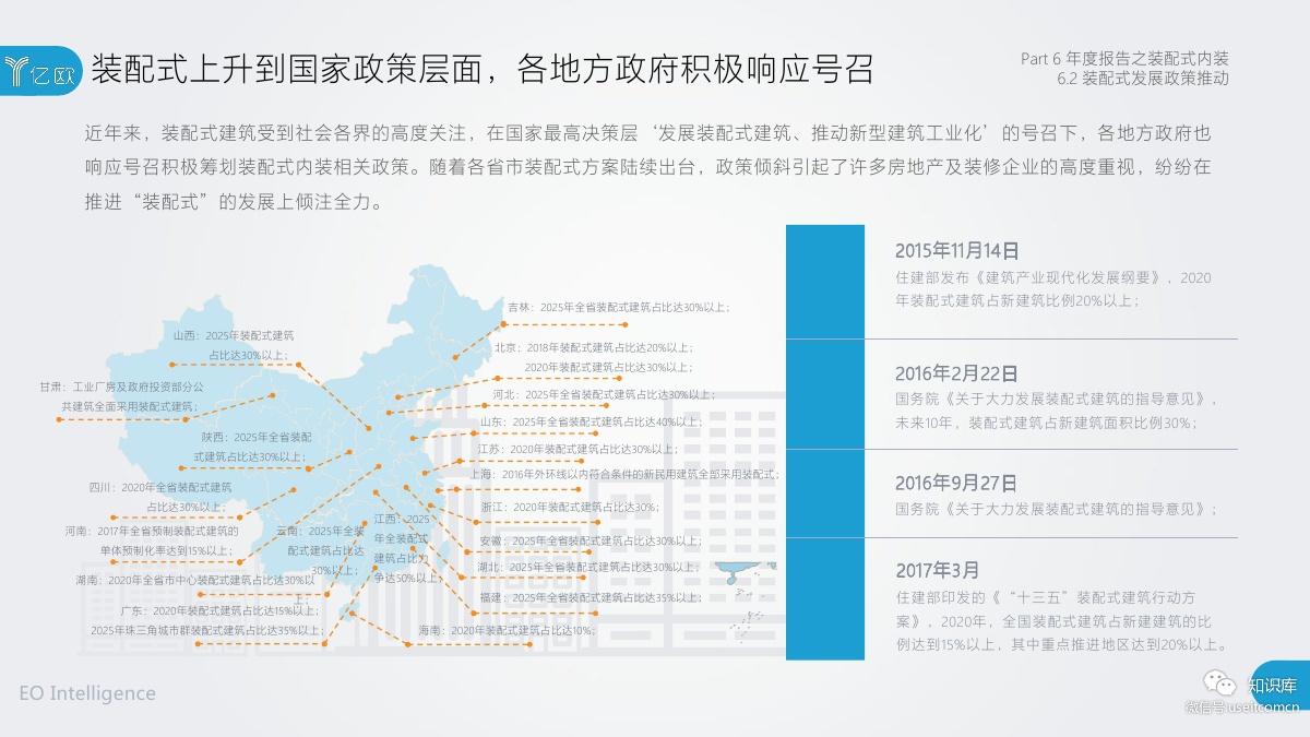 2018-2019年度中国家居家装产业发展研究报告PDF第119页