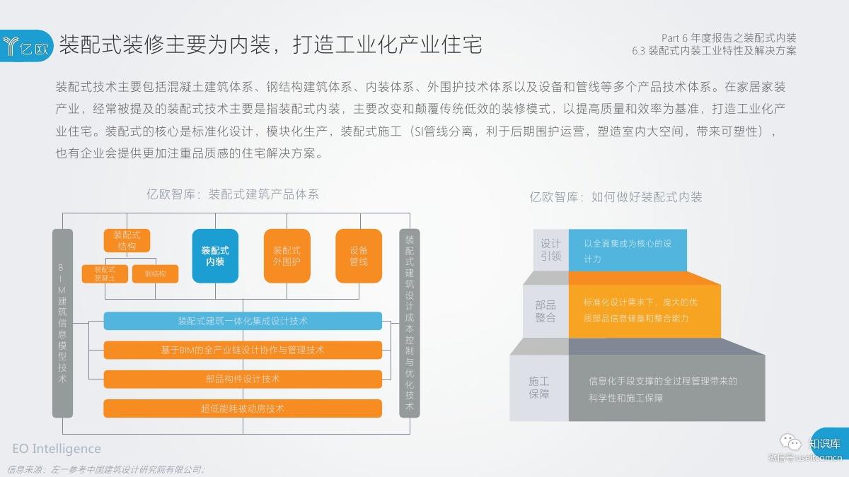 2018-2019年度中国家居家装产业发展研究报告PDF第120页