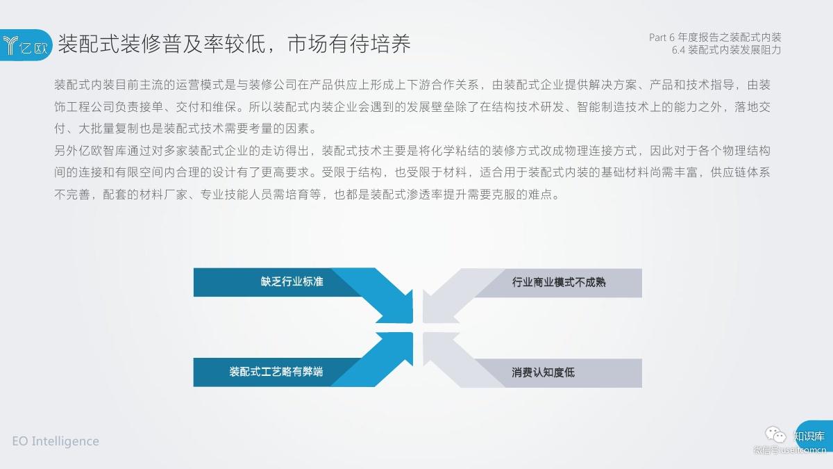 2018-2019年度中国家居家装产业发展研究报告PDF第123页