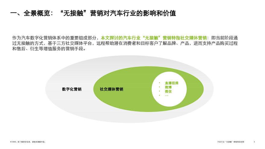 deloitte-cn-no-contact-marketing-risk-in-automotive-industry-zh-200317_3.jpg