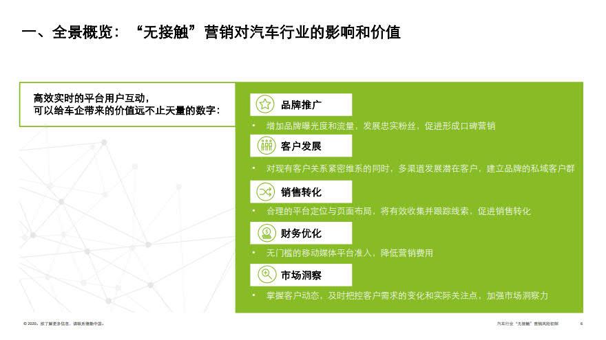 deloitte-cn-no-contact-marketing-risk-in-automotive-industry-zh-200317_6.jpg
