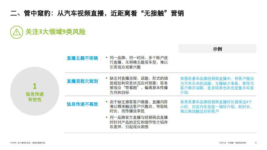 deloitte-cn-no-contact-marketing-risk-in-automotive-industry-zh-200317_11.jpg