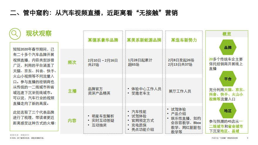 deloitte-cn-no-contact-marketing-risk-in-automotive-industry-zh-200317_9.jpg