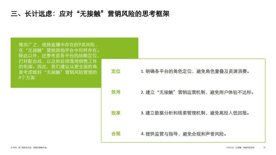 deloitte-cn-no-contact-marketing-risk-in-automotive-industry-zh-200317_15.jpg