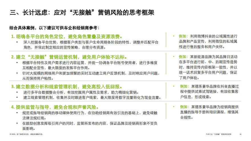 deloitte-cn-no-contact-marketing-risk-in-automotive-industry-zh-200317_16.jpg