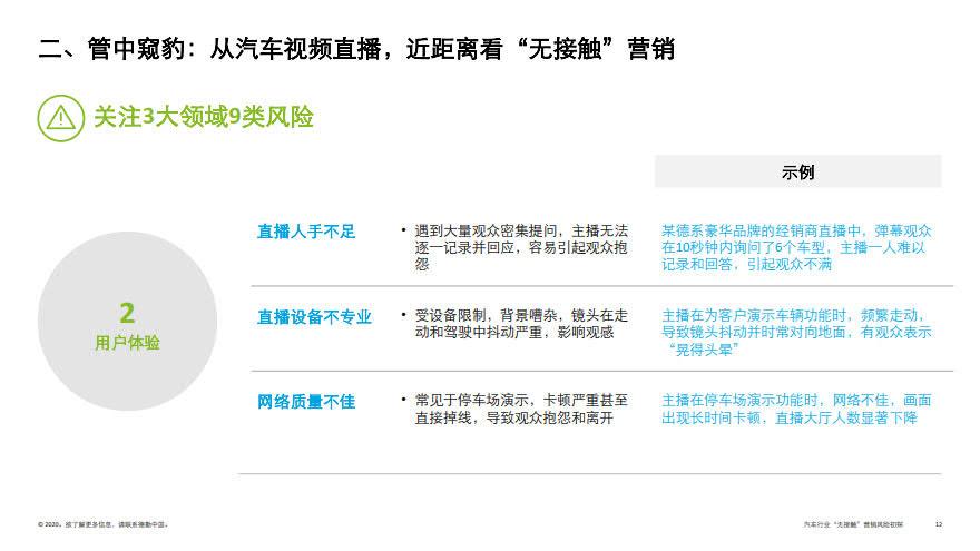 deloitte-cn-no-contact-marketing-risk-in-automotive-industry-zh-200317_12.jpg
