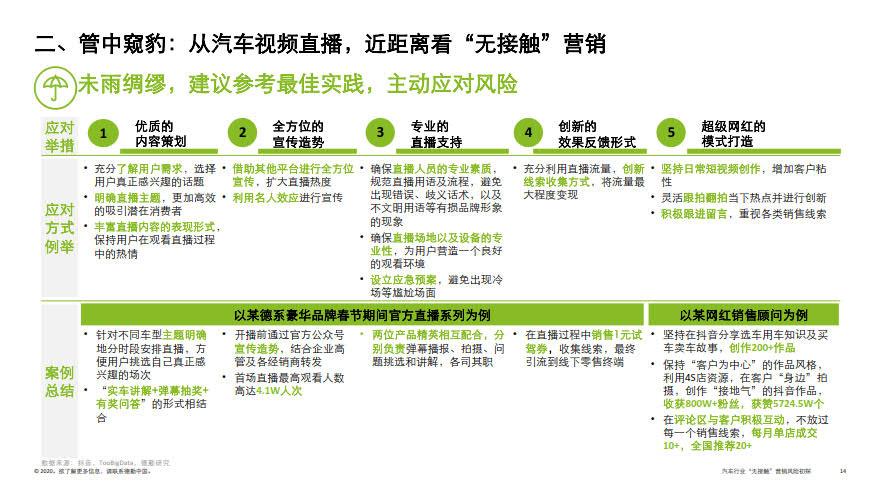 deloitte-cn-no-contact-marketing-risk-in-automotive-industry-zh-200317_14.jpg