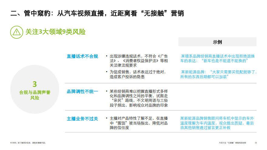 deloitte-cn-no-contact-marketing-risk-in-automotive-industry-zh-200317_13.jpg