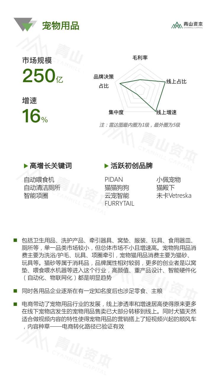 青山资本《2020中国快消品早期投资机会报告》_31.jpg