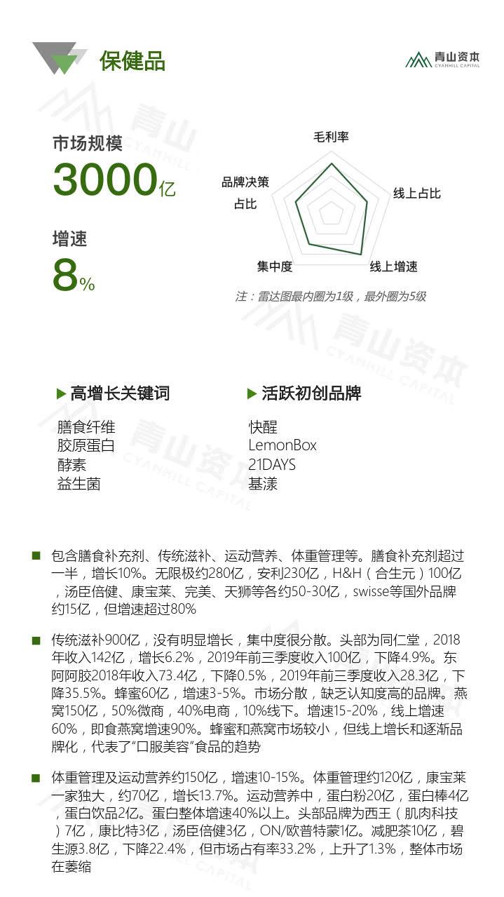 青山资本《2020中国快消品早期投资机会报告》_33.jpg