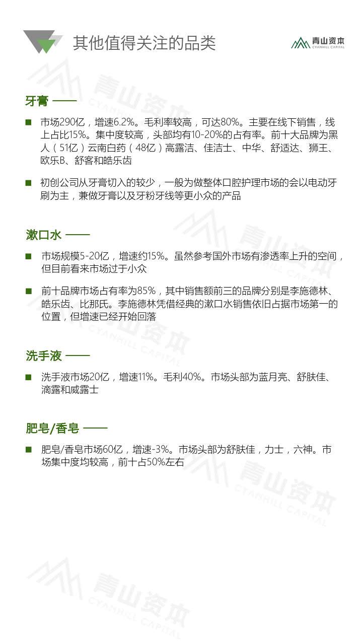 青山资本《2020中国快消品早期投资机会报告》_35.jpg