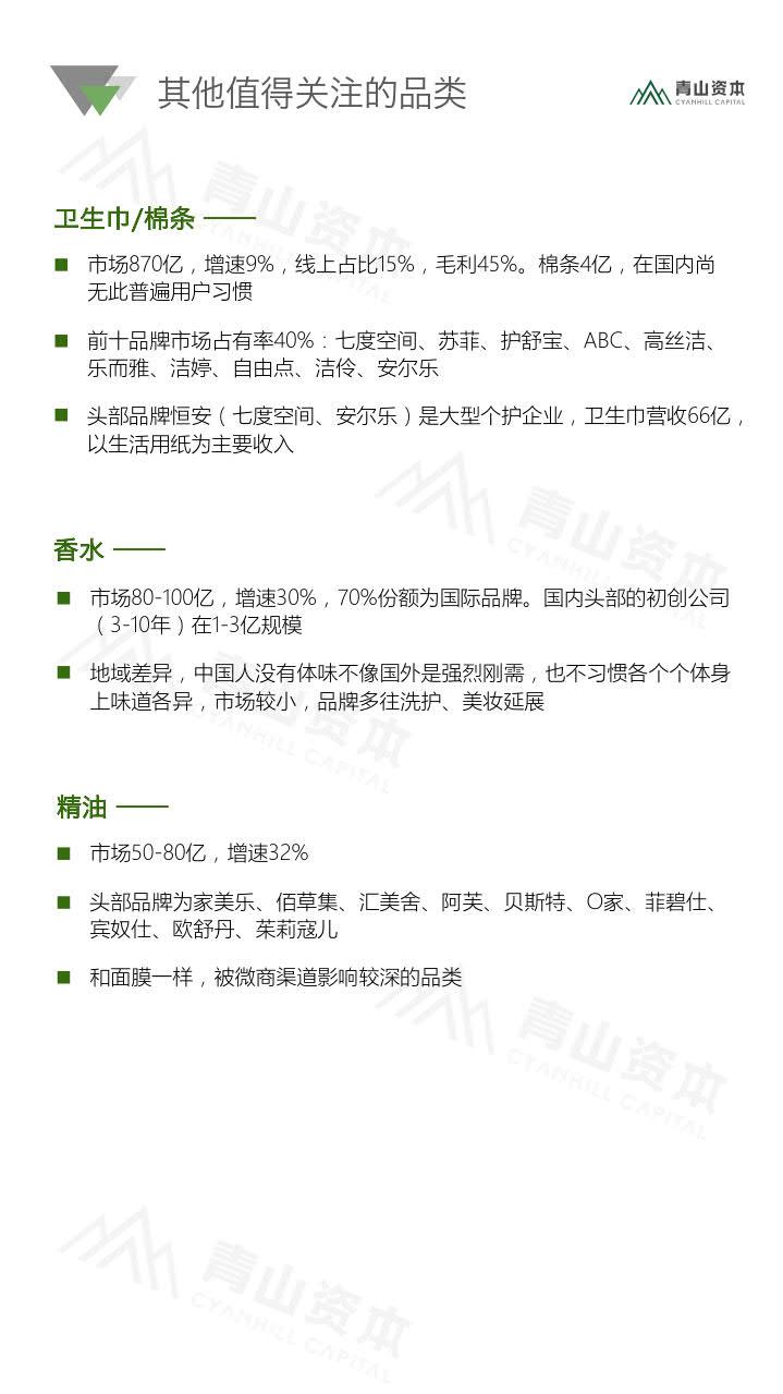 青山资本《2020中国快消品早期投资机会报告》_37.jpg