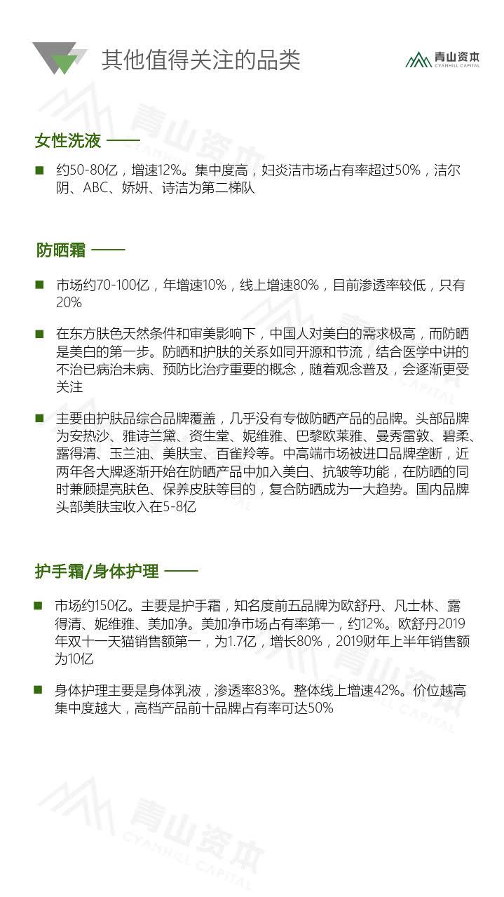 青山资本《2020中国快消品早期投资机会报告》_36.jpg