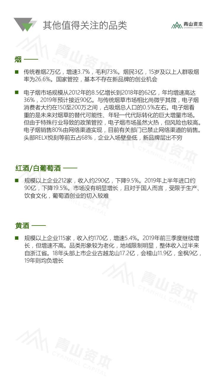 青山资本《2020中国快消品早期投资机会报告》_41.jpg