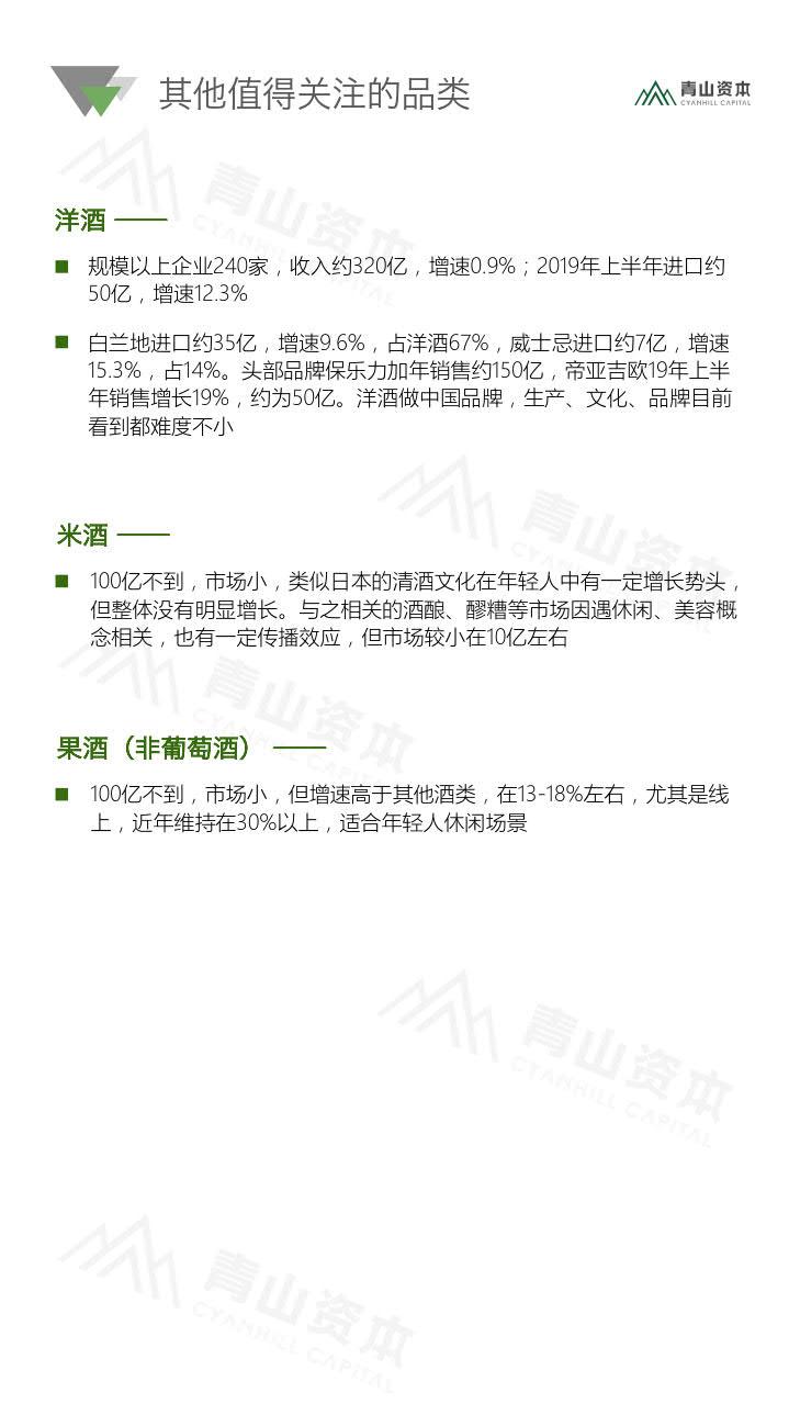 青山资本《2020中国快消品早期投资机会报告》_42.jpg