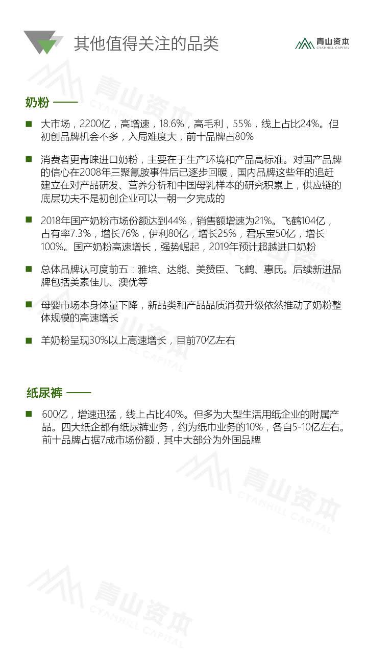 青山资本《2020中国快消品早期投资机会报告》_43.jpg
